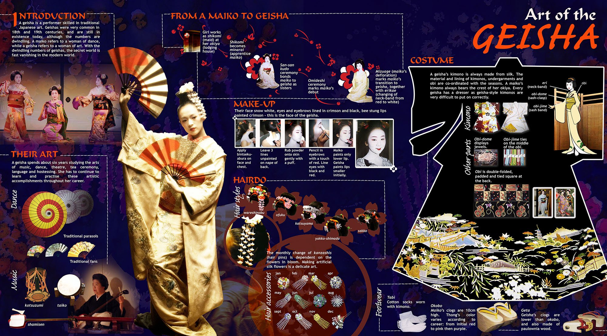 Geisha infographics by Kristine Li • The Petite Wanderess
