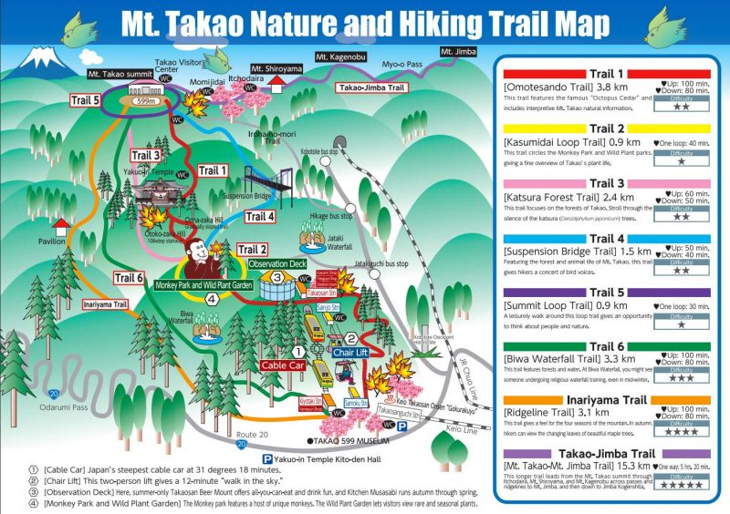 map for Mount Takao's trails